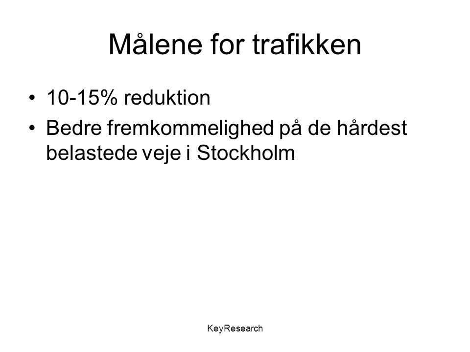 KeyResearch Målene for trafikken 10-15% reduktion Bedre fremkommelighed på de hårdest belastede veje i Stockholm