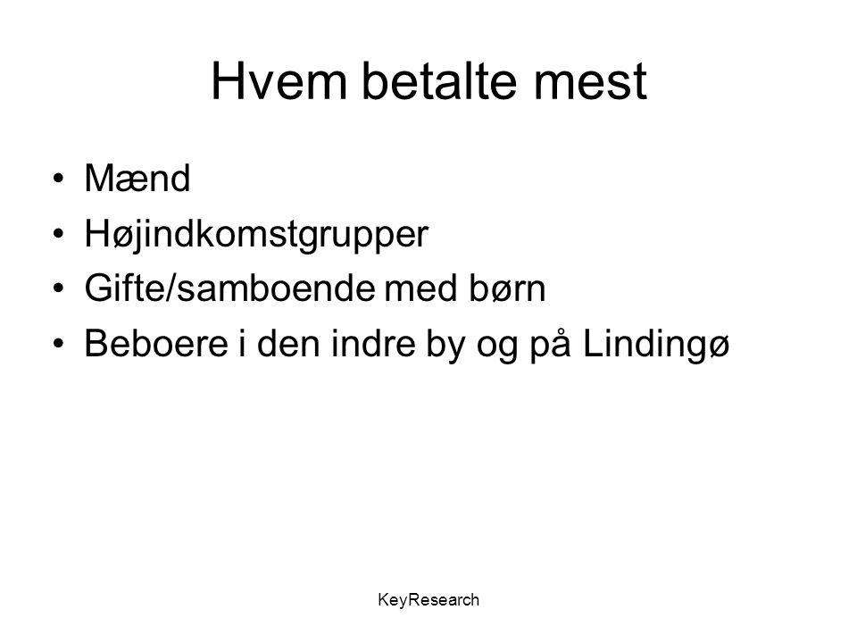 KeyResearch Hvem betalte mest Mænd Højindkomstgrupper Gifte/samboende med børn Beboere i den indre by og på Lindingø
