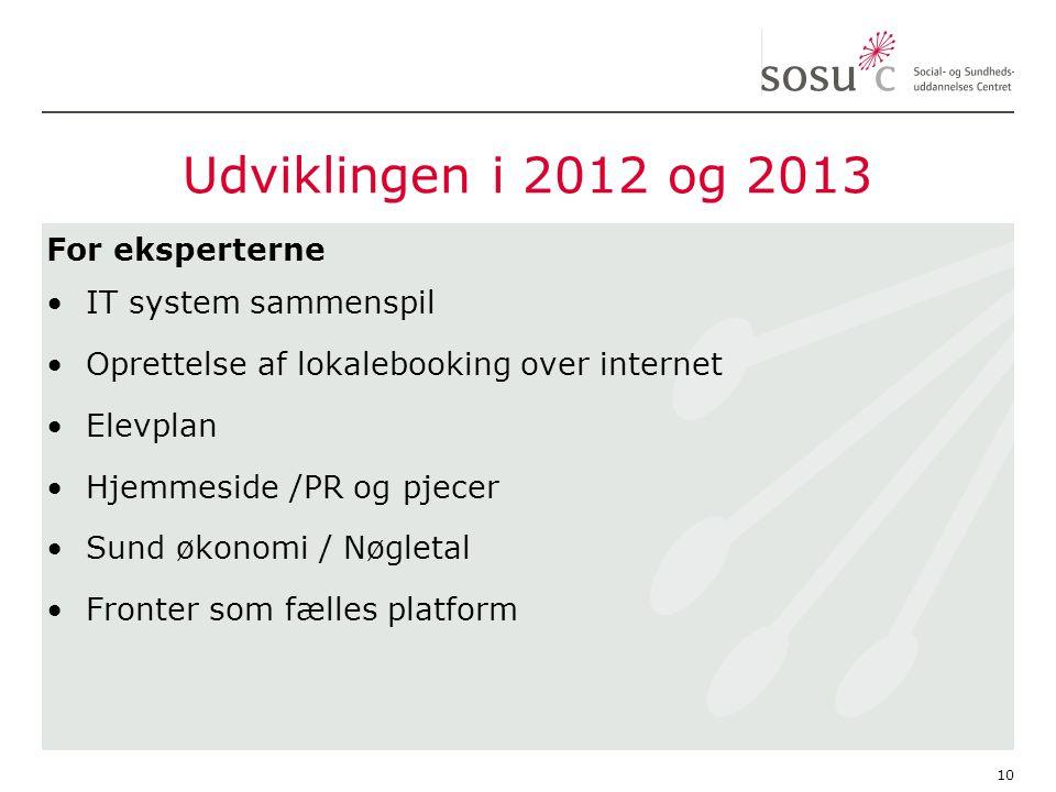 10 Udviklingen i 2012 og 2013 For eksperterne IT system sammenspil Oprettelse af lokalebooking over internet Elevplan Hjemmeside /PR og pjecer Sund økonomi / Nøgletal Fronter som fælles platform