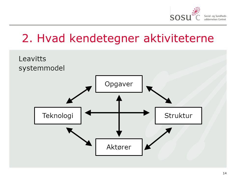 2. Hvad kendetegner aktiviteterne Leavitts systemmodel 14 Opgaver StrukturTeknologi Aktører