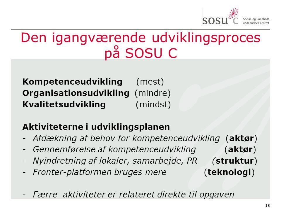 Den igangværende udviklingsproces på SOSU C Kompetenceudvikling (mest) Organisationsudvikling (mindre) Kvalitetsudvikling (mindst) Aktiviteterne i udviklingsplanen -Afdækning af behov for kompetenceudvikling (aktør) -Gennemførelse af kompetenceudvikling (aktør) -Nyindretning af lokaler, samarbejde, PR (struktur) -Fronter-platformen bruges mere (teknologi) -Færre aktiviteter er relateret direkte til opgaven 15