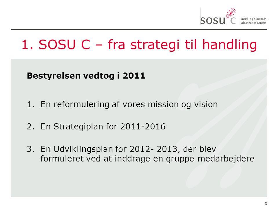 3 Bestyrelsen vedtog i 2011 1.En reformulering af vores mission og vision 2.En Strategiplan for 2011-2016 3.En Udviklingsplan for 2012- 2013, der blev formuleret ved at inddrage en gruppe medarbejdere 1.