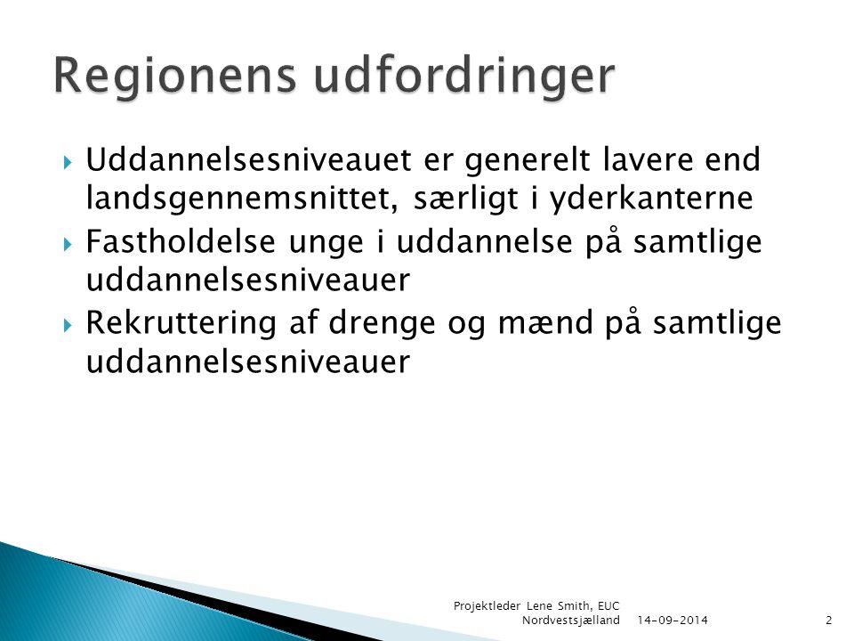  Uddannelsesniveauet er generelt lavere end landsgennemsnittet, særligt i yderkanterne  Fastholdelse unge i uddannelse på samtlige uddannelsesniveauer  Rekruttering af drenge og mænd på samtlige uddannelsesniveauer 14-09-2014 Projektleder Lene Smith, EUC Nordvestsjælland2