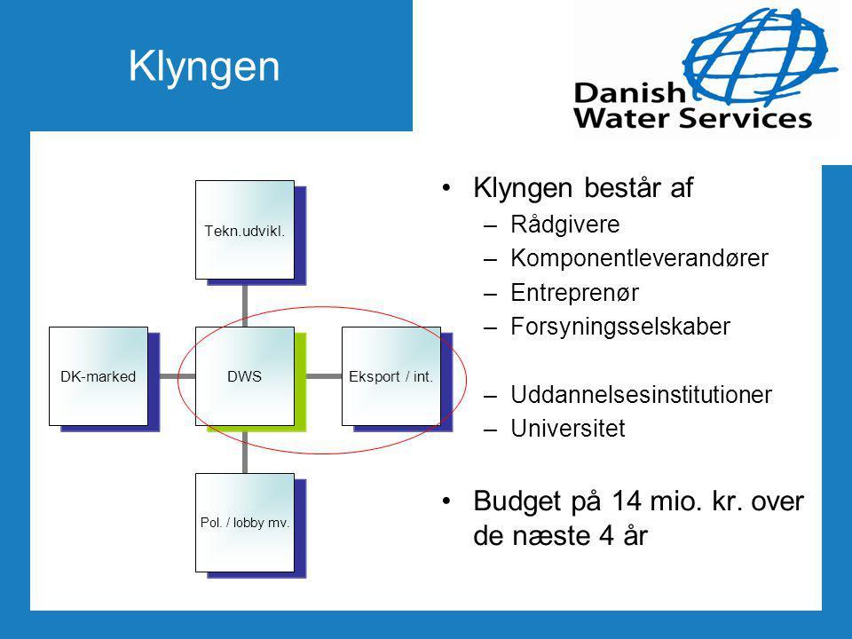 Klyngen Klyngen består af –Rådgivere –Komponentleverandører –Entreprenør –Forsyningsselskaber –Uddannelsesinstitutioner –Universitet Budget på 14 mio.
