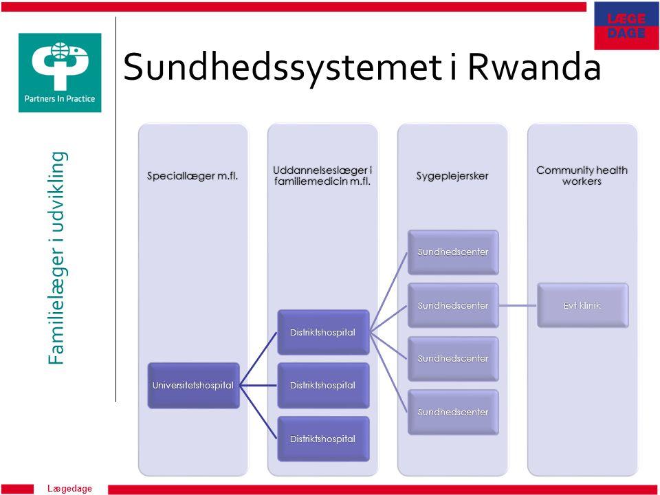Lægedage Sundhedssystemet i Rwanda Familielæger i udvikling Community health workers Sygeplejersker Uddannelseslæger i familiemedicin m.fl.