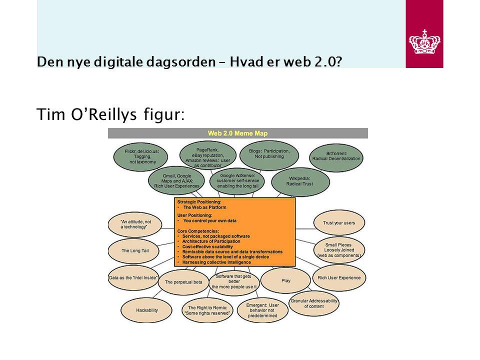 Den nye digitale dagsorden – Hvad er web 2.0 Tim O'Reillys figur: