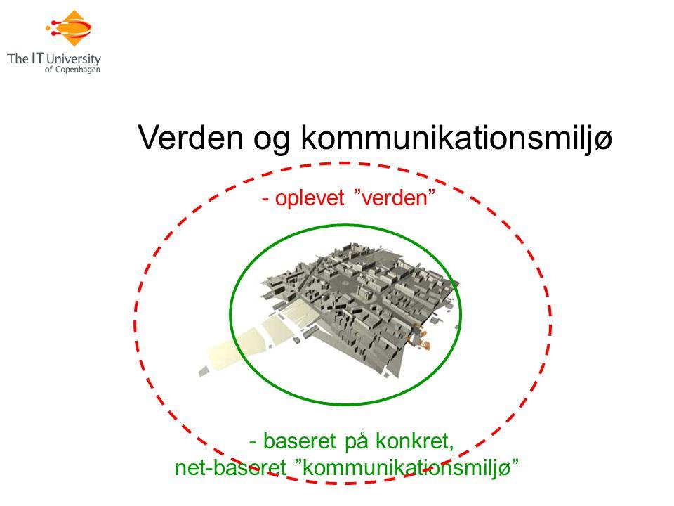 Verden og kommunikationsmiljø - oplevet verden - baseret på konkret, net-baseret kommunikationsmiljø
