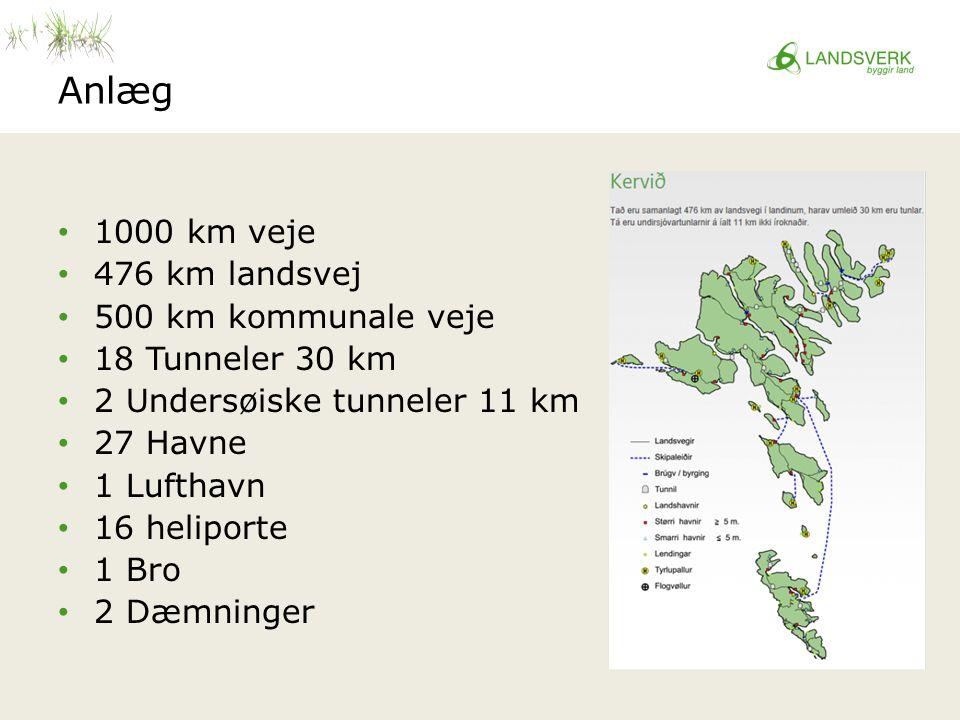 Anlæg 1000 km veje 476 km landsvej 500 km kommunale veje 18 Tunneler 30 km 2 Undersøiske tunneler 11 km 27 Havne 1 Lufthavn 16 heliporte 1 Bro 2 Dæmninger
