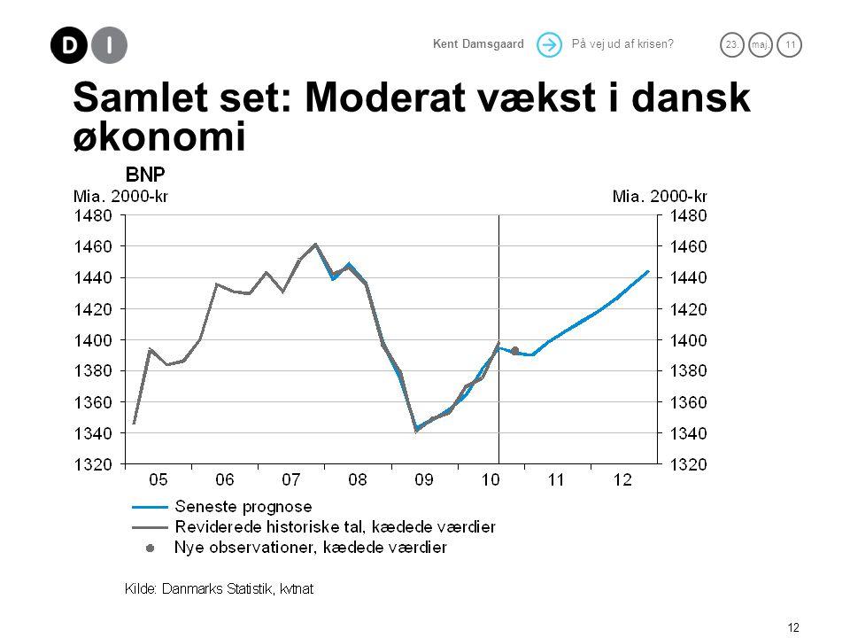 På vej ud af krisen 23.maj. 11 Kent Damsgaard 12 Samlet set: Moderat vækst i dansk økonomi