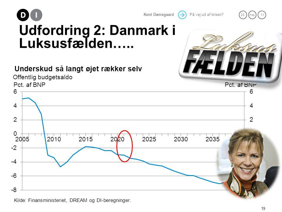På vej ud af krisen 23.maj. 11 Kent Damsgaard 19 Udfordring 2: Danmark i Luksusfælden…..