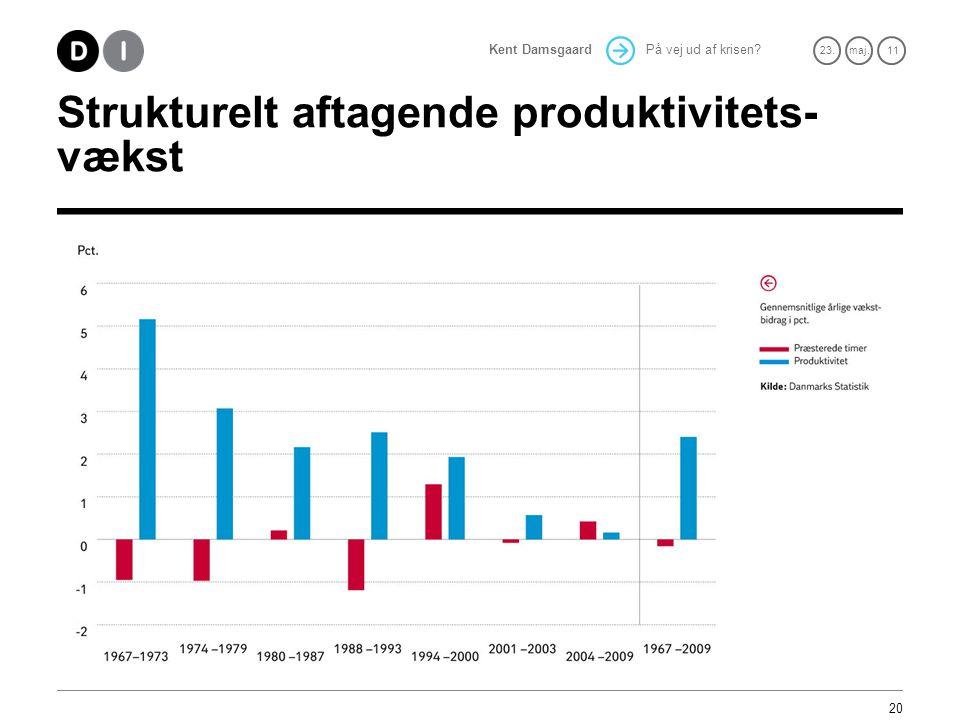 På vej ud af krisen 23.maj. 11 Kent Damsgaard Strukturelt aftagende produktivitets- vækst 20