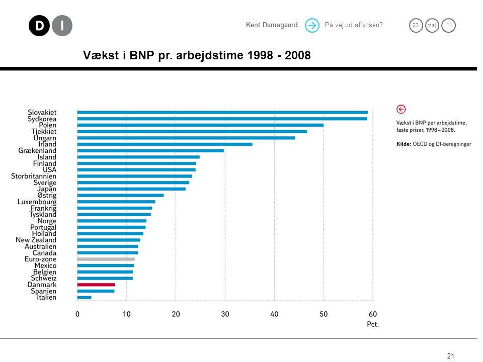 På vej ud af krisen 23.maj. 11 Kent Damsgaard 21 Vækst i BNP pr. arbejdstime 1998 - 2008