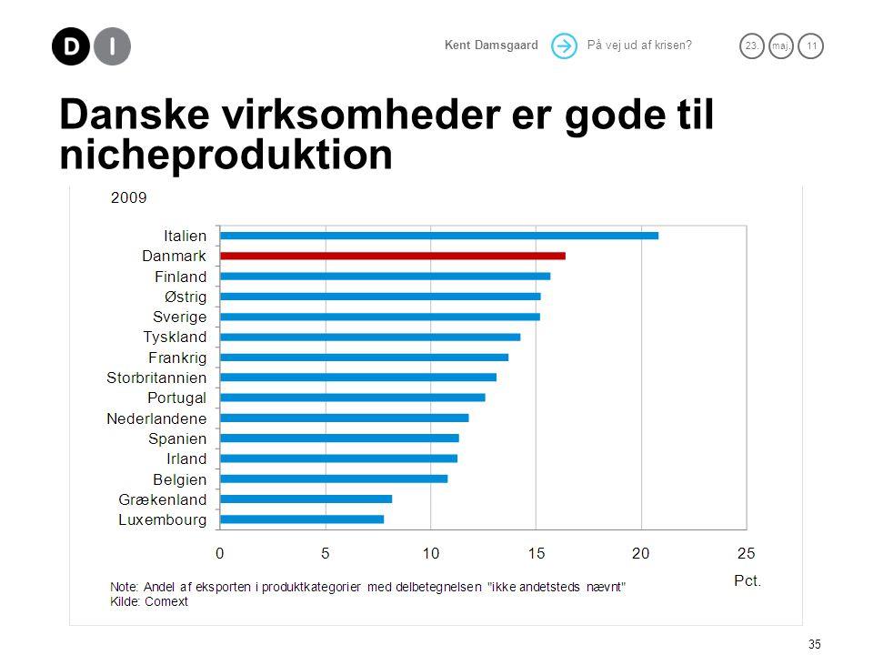 På vej ud af krisen 23.maj. 11 Kent Damsgaard Danske virksomheder er gode til nicheproduktion 35
