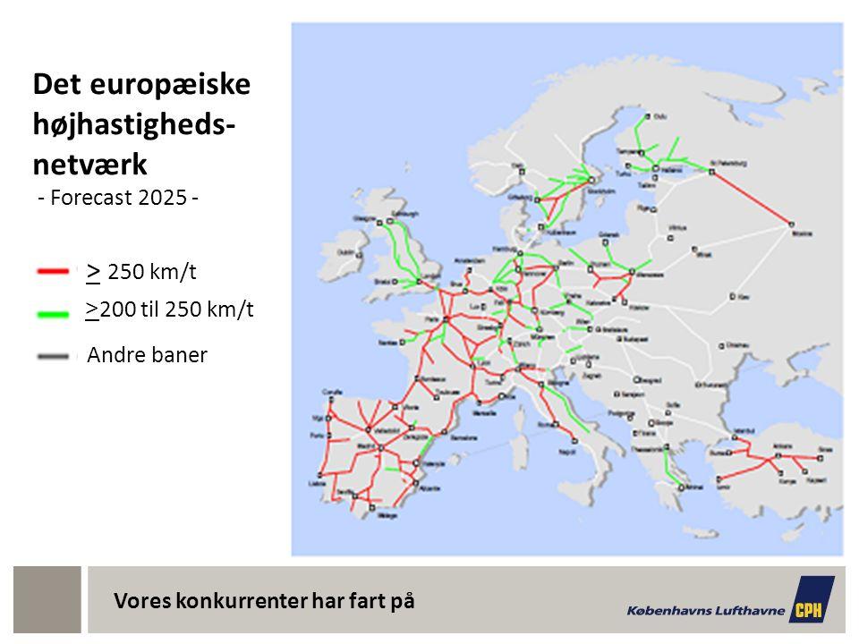 Vores konkurrenter har fart på Det europæiske højhastigheds- netværk - Forecast 2025 - > 250 km/t > 200 til 250 km/t Andre baner