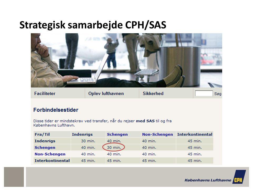 Strategisk samarbejde CPH/SAS