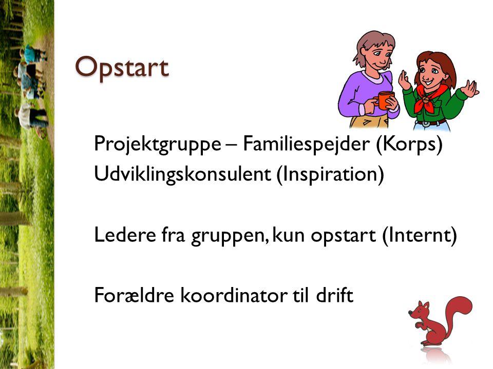 Opstart Projektgruppe – Familiespejder (Korps) Udviklingskonsulent (Inspiration) Ledere fra gruppen, kun opstart (Internt) Forældre koordinator til drift Starthjælp