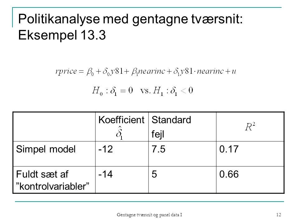 Gentagne tværsnit og panel data I 12 Politikanalyse med gentagne tværsnit: Eksempel 13.3 KoefficientStandard fejl Simpel model-127.50.17 Fuldt sæt af kontrolvariabler -1450.66