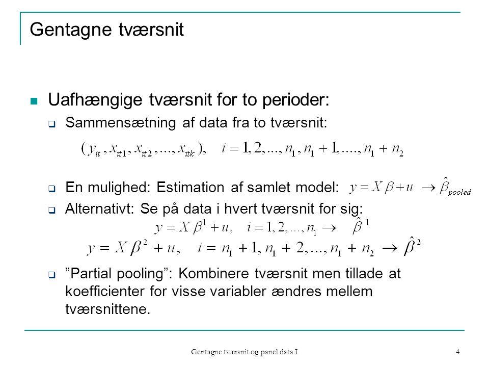 Gentagne tværsnit og panel data I 4 Gentagne tværsnit Uafhængige tværsnit for to perioder:  Sammensætning af data fra to tværsnit:  En mulighed: Estimation af samlet model:  Alternativt: Se på data i hvert tværsnit for sig:  Partial pooling : Kombinere tværsnit men tillade at koefficienter for visse variabler ændres mellem tværsnittene.