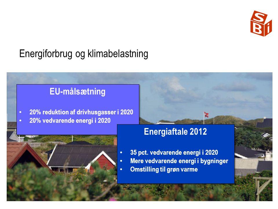 Energiforbrug og klimabelastning EU-målsætning 20% reduktion af drivhusgasser i 2020 20% vedvarende energi i 2020 EU-målsætning 20% reduktion af drivhusgasser i 2020 20% vedvarende energi i 2020 Energiaftale 2012 35 pct.