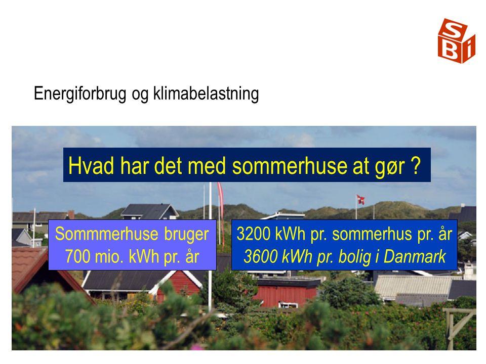 Sommmerhuse bruger 700 mio. kWh pr. år 3200 kWh pr.