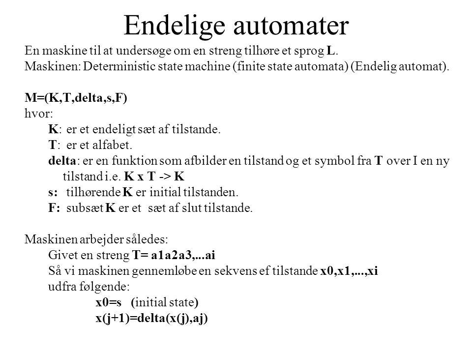 Endelige automater En maskine til at undersøge om en streng tilhøre et sprog L.