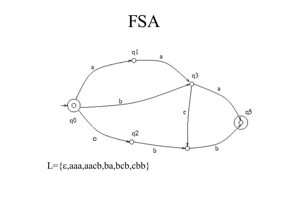 FSA L={ ,aaa,aacb,ba,bcb,cbb} c