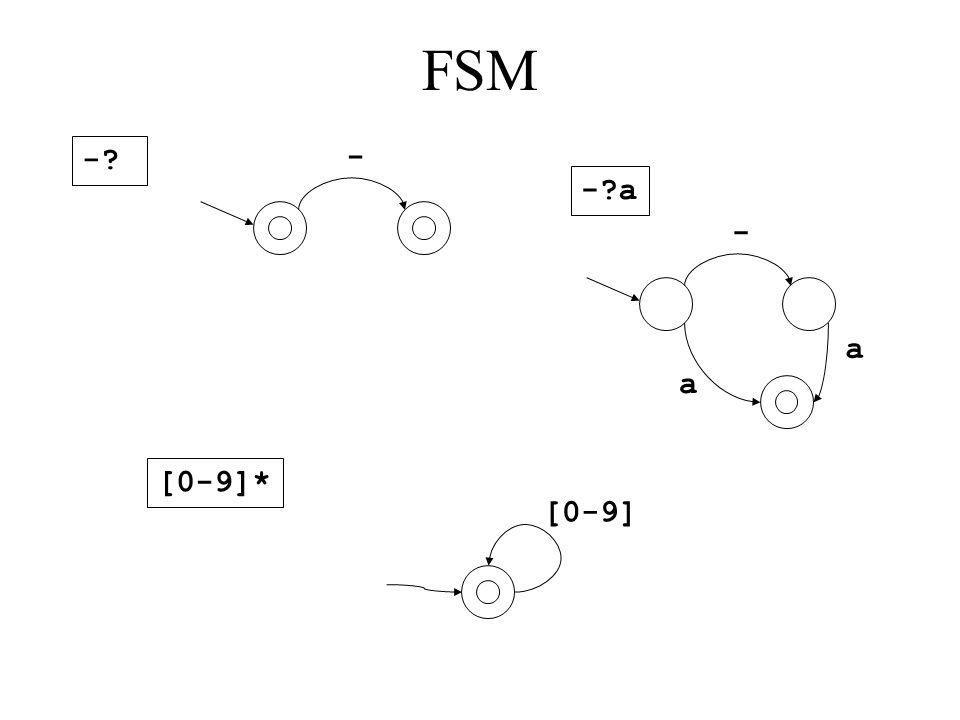 FSM - - - a - a a [0-9]* [0-9]