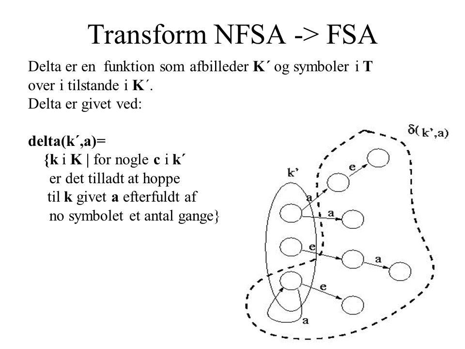 Transform NFSA -> FSA Delta er en funktion som afbilleder K´ og symboler i T over i tilstande i K´.