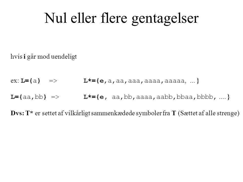 Nul eller flere gentagelser hvis i går mod uendeligt ex: L={a} => L*={e,a,aa,aaa,aaaa,aaaaa,...