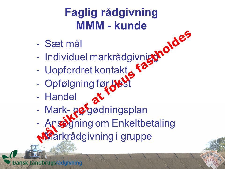 Faglig rådgivning MMM - kunde -Sæt mål -Individuel markrådgivning -Uopfordret kontakt -Opfølgning før høst -Handel -Mark- og gødningsplan -Ansøgning om Enkeltbetaling -Markrådgivning i gruppe Mål sikrer at fokus fastholdes