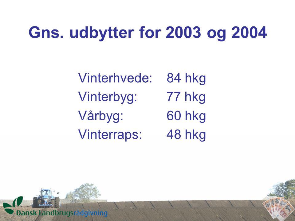 Gns. udbytter for 2003 og 2004 Vinterhvede:84 hkg Vinterbyg: 77 hkg Vårbyg:60 hkg Vinterraps:48 hkg
