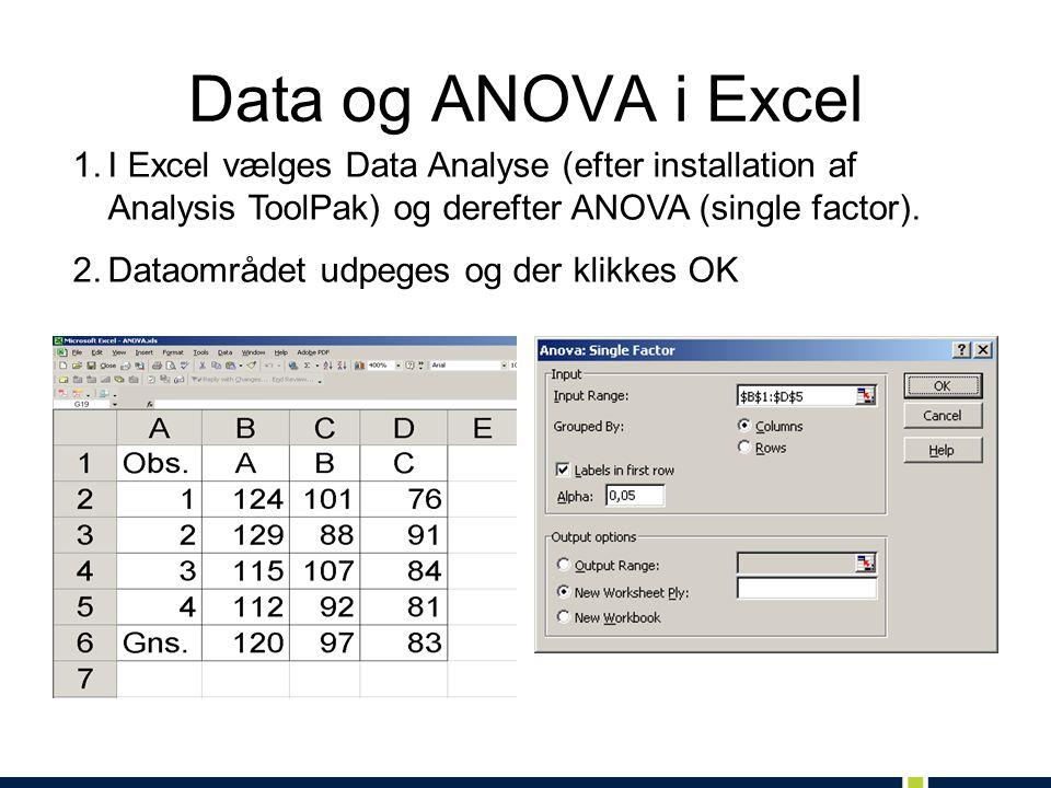 Data og ANOVA i Excel 1.I Excel vælges Data Analyse (efter installation af Analysis ToolPak) og derefter ANOVA (single factor).