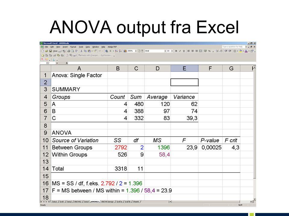 ANOVA output fra Excel