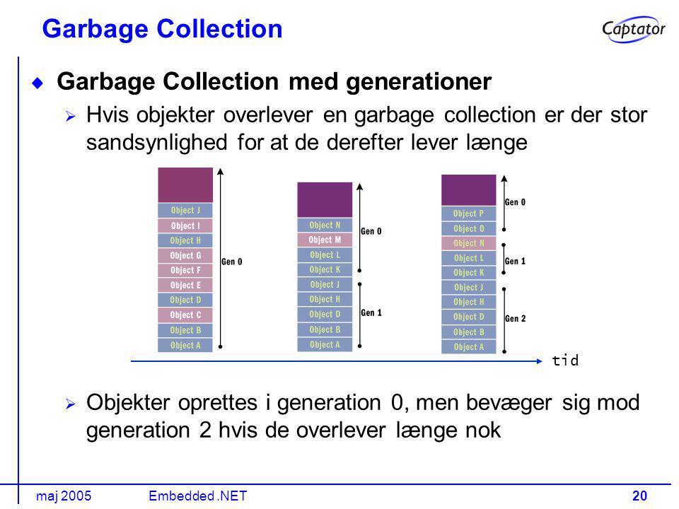 maj 2005Embedded.NET20 Garbage Collection Garbage Collection med generationer Hvis objekter overlever en garbage collection er der stor sandsynlighed for at de derefter lever længe Objekter oprettes i generation 0, men bevæger sig mod generation 2 hvis de overlever længe nok tid