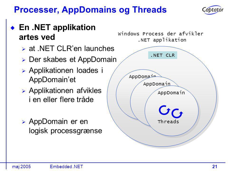 maj 2005Embedded.NET21 Processer, AppDomains og Threads En.NET applikation artes ved at.NET CLR'en launches Der skabes et AppDomain Applikationen loades i AppDomain'et Applikationen afvikles i en eller flere tråde AppDomain er en logisk processgrænse Windows Process der afvikler.NET applikation AppDomain.NET CLR AppDomain Threads