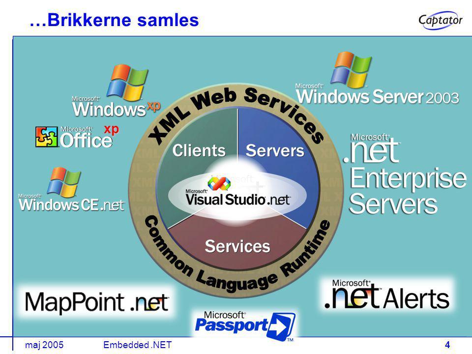 maj 2005Embedded.NET4 …Brikkerne samlesxp