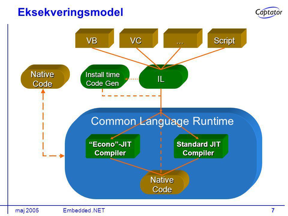 maj 2005Embedded.NET7 Eksekveringsmodel VBVC...Script IL Native Code Econo -JIT Compiler Standard JIT Compiler Native Code Install time Code Gen Common Language Runtime