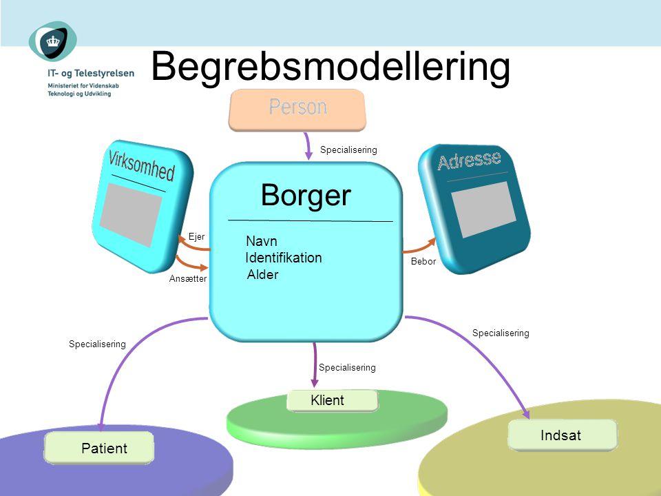 Begrebsmodellering Borger Navn Identifikation Alder Bebor Specialisering Ansætter Ejer Patient Indsat Klient Specialisering