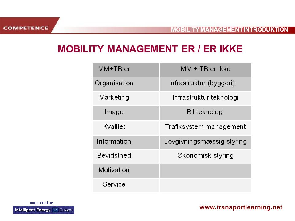 www.transportlearning.net MOBILITY MANAGEMENT INTRODUKTION MOBILITY MANAGEMENT ER / ER IKKE