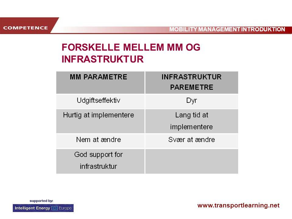 www.transportlearning.net MOBILITY MANAGEMENT INTRODUKTION FORSKELLE MELLEM MM OG INFRASTRUKTUR