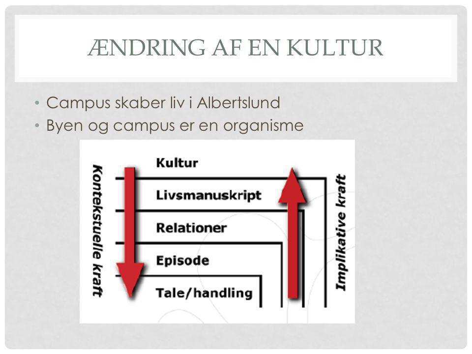 ÆNDRING AF EN KULTUR Campus skaber liv i Albertslund Byen og campus er en organisme