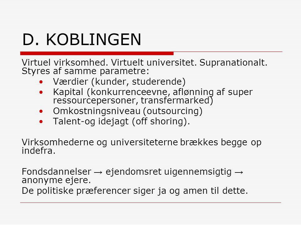 D. KOBLINGEN Virtuel virksomhed. Virtuelt universitet.