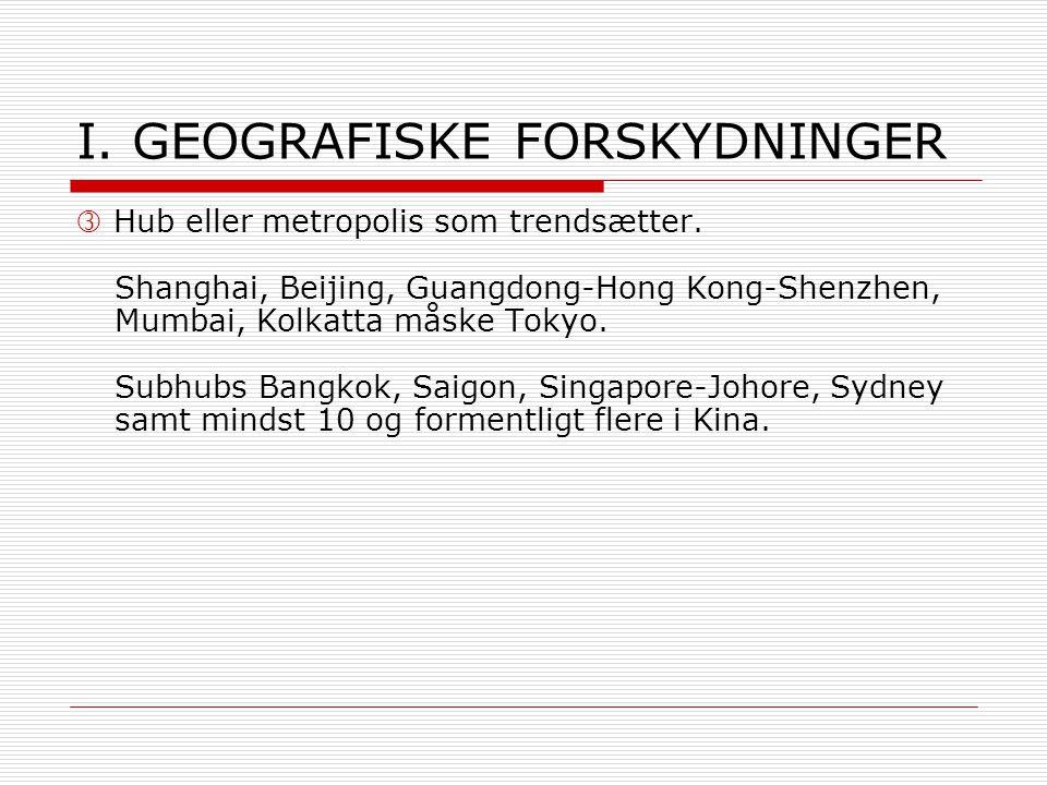 I. GEOGRAFISKE FORSKYDNINGER  Hub eller metropolis som trendsætter.