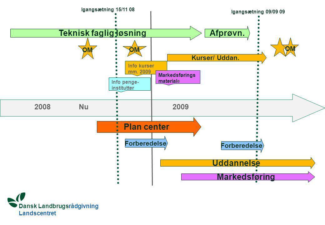 Dansk Landbrugsrådgivning Landscentret 20092008 Teknisk faglig løsning Plan center Uddannelse Markedsføring Forberedelse OM Afprøvn.