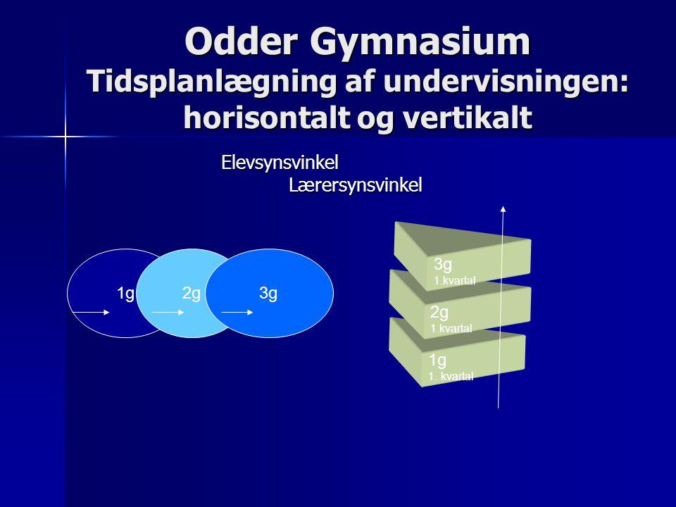 Odder Gymnasium Tidsplanlægning af undervisningen: horisontalt og vertikalt Elevsynsvinkel Lærersynsvinkel 1g2g3g 1g 1.