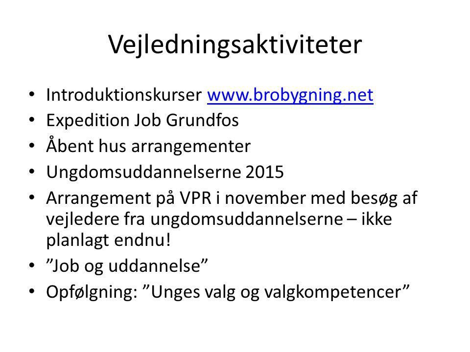 Vejledningsaktiviteter Introduktionskurser www.brobygning.netwww.brobygning.net Expedition Job Grundfos Åbent hus arrangementer Ungdomsuddannelserne 2015 Arrangement på VPR i november med besøg af vejledere fra ungdomsuddannelserne – ikke planlagt endnu.