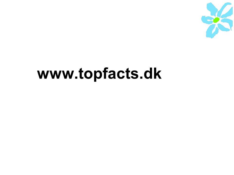 www.topfacts.dk