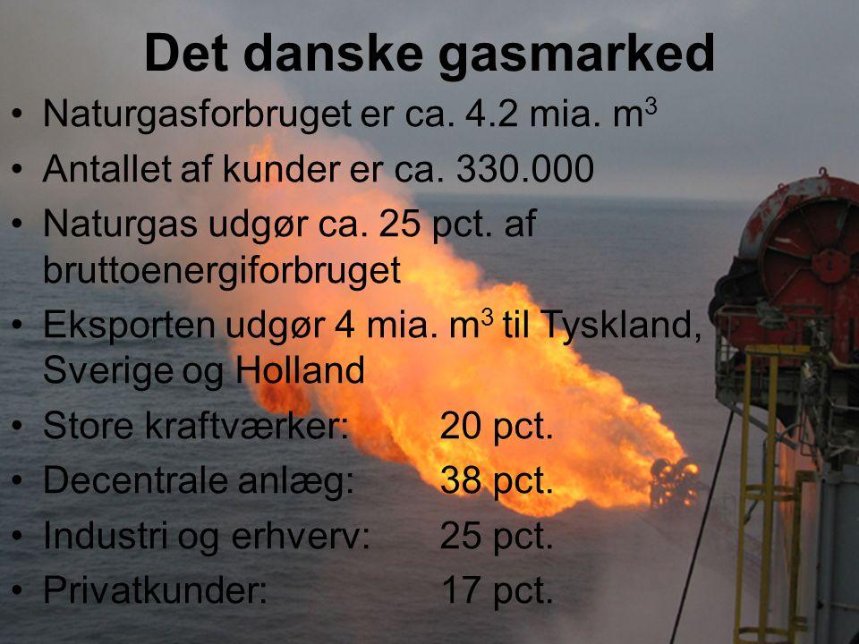 Det danske gasmarked Naturgasforbruget er ca. 4.2 mia.