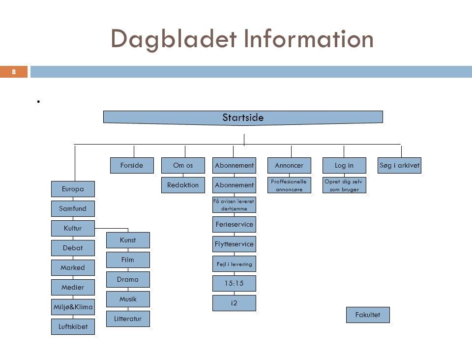 Dagbladet Information.