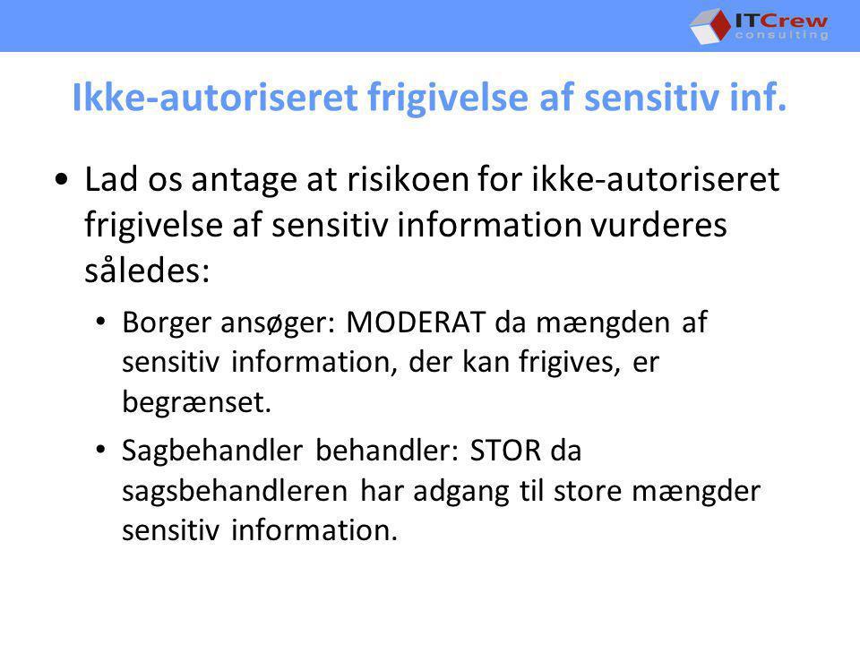 Ikke-autoriseret frigivelse af sensitiv inf.